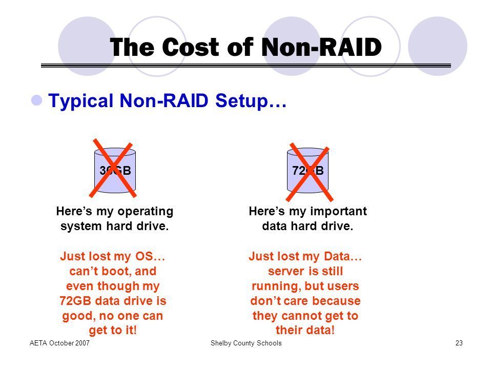 The Cost of Non-RAID Typical Non-RAID Setup… 36GB 72GB