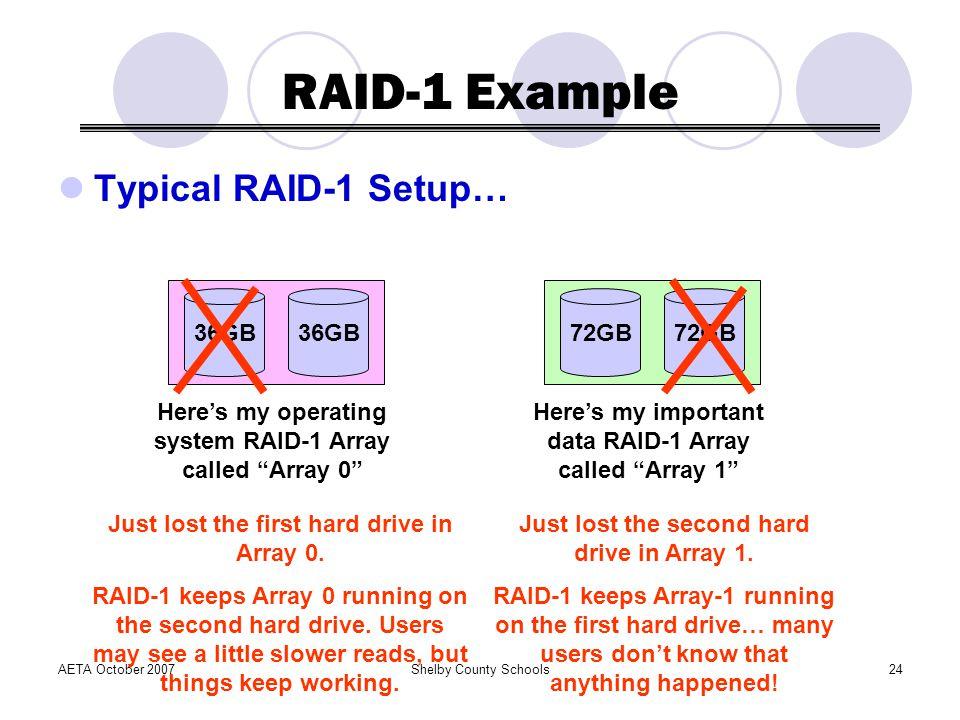 RAID-1 Example Typical RAID-1 Setup… 36GB 36GB 72GB 72GB