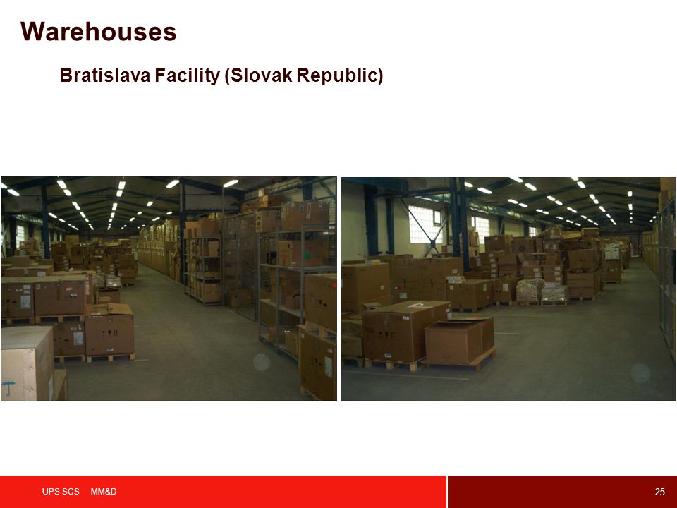 Warehouses Bratislava Facility (Slovak Republic) UPS SCS MM&D