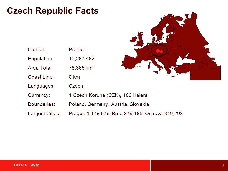 Czech Republic Facts Capital: Prague Population: 10,287,482