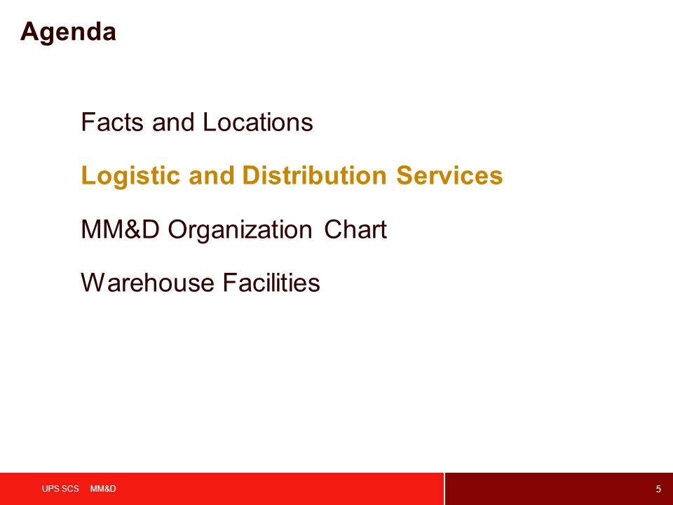 Logistic and Distribution Services MM&D Organization Chart