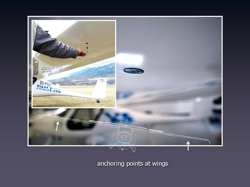 anchoring points at wings