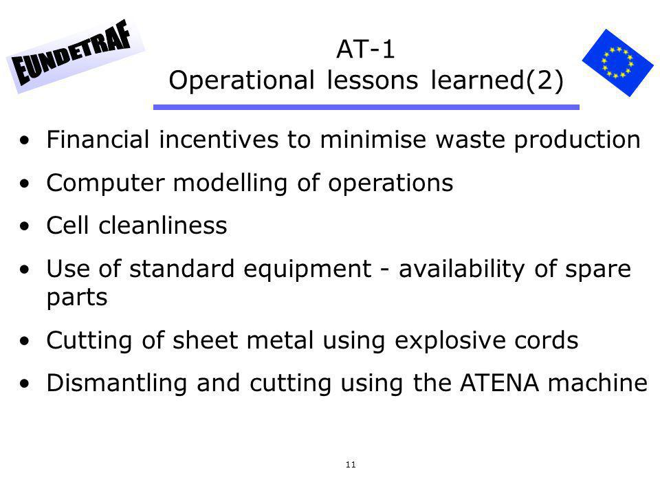 AT-1 Operational lessons learned(2)