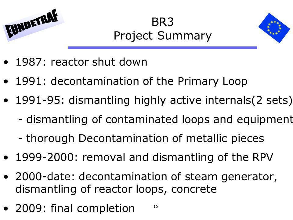 BR3 Project Summary 1987: reactor shut down