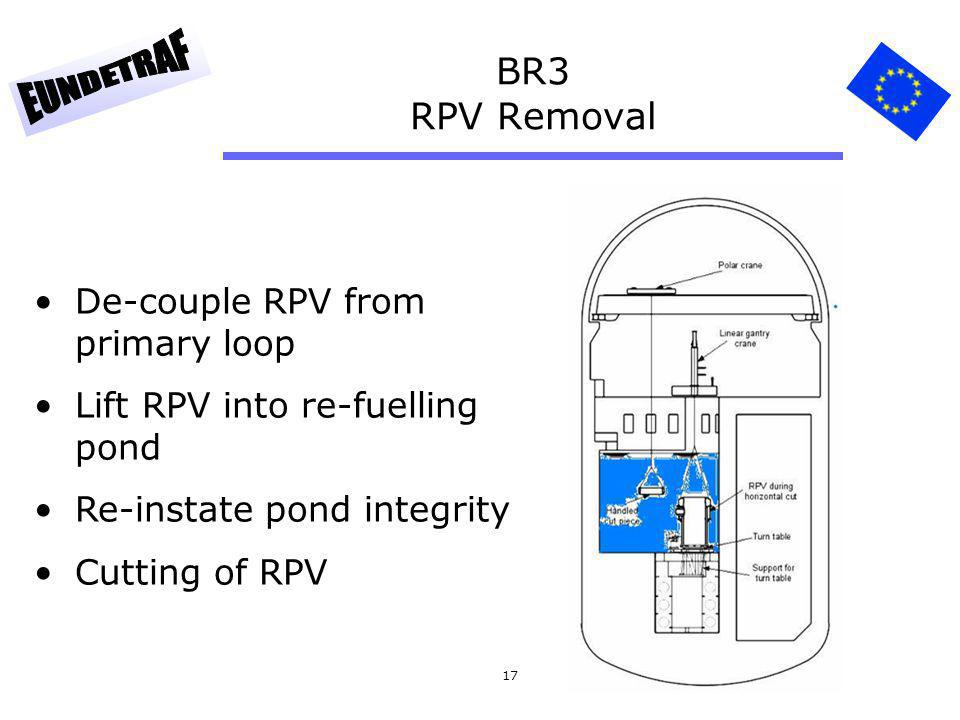 BR3 RPV Removal De-couple RPV from primary loop