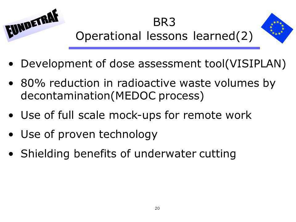 BR3 Operational lessons learned(2)