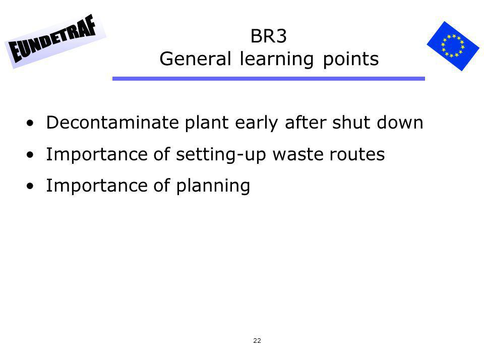 BR3 General learning points