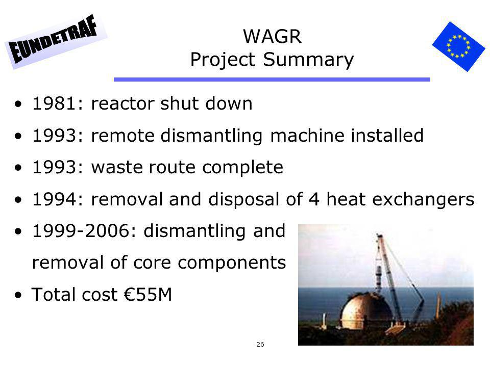 WAGR Project Summary 1981: reactor shut down
