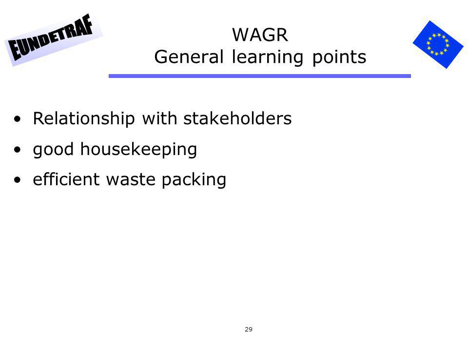 WAGR General learning points