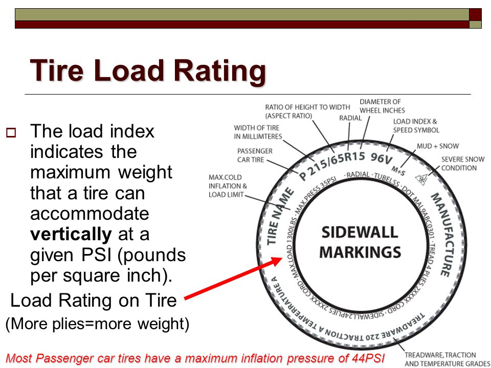Tire Load Rating The load index indicates the maximum weight that a tire can accommodate vertically at a given PSI (pounds per square inch).