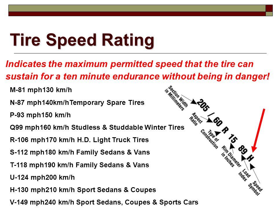 tires wheels wheel bearings ppt video online download. Black Bedroom Furniture Sets. Home Design Ideas