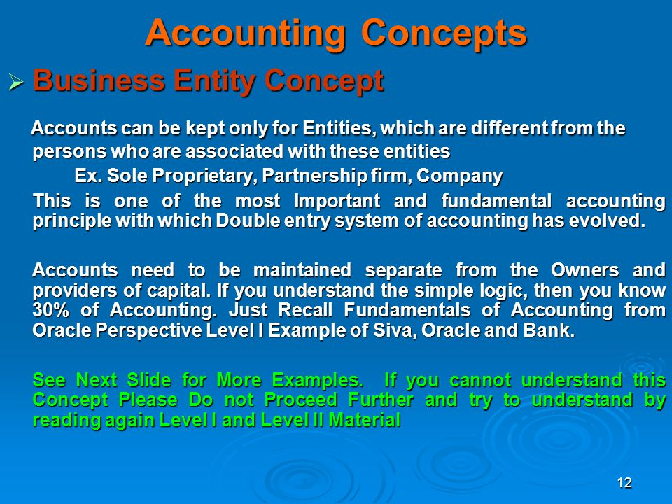 Accounting Concepts Business Entity Concept.