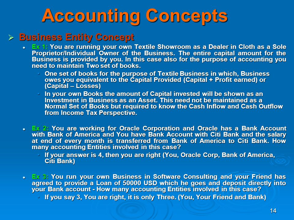 Accounting Concepts Business Entity Concept