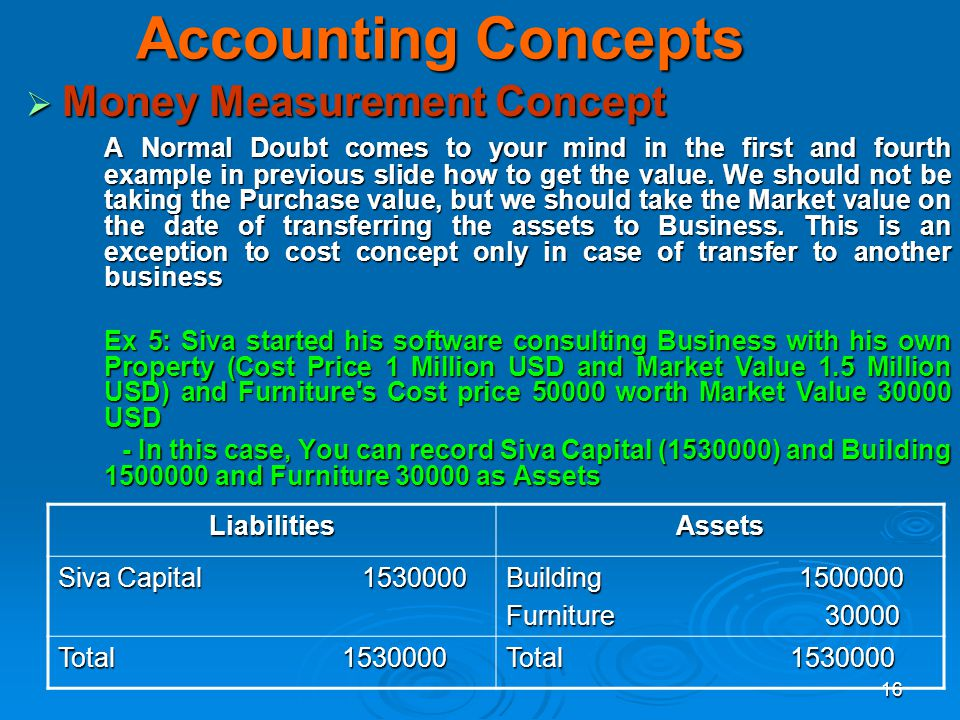 dual dating accounting There are two main types of accounting methods to consider for your business, double-entry and single-entry learn the difference and what's best for you.