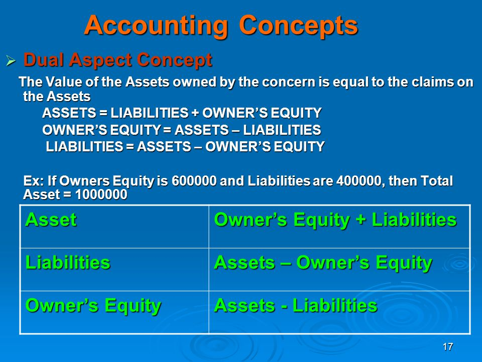 Accounting Concepts Dual Aspect Concept Asset
