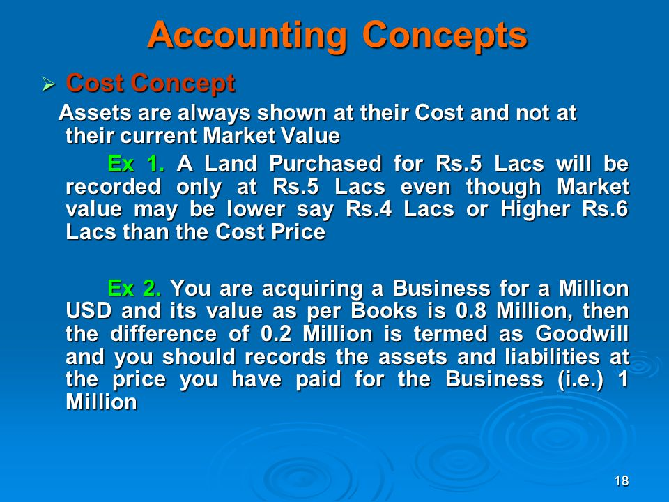Accounting Concepts Cost Concept