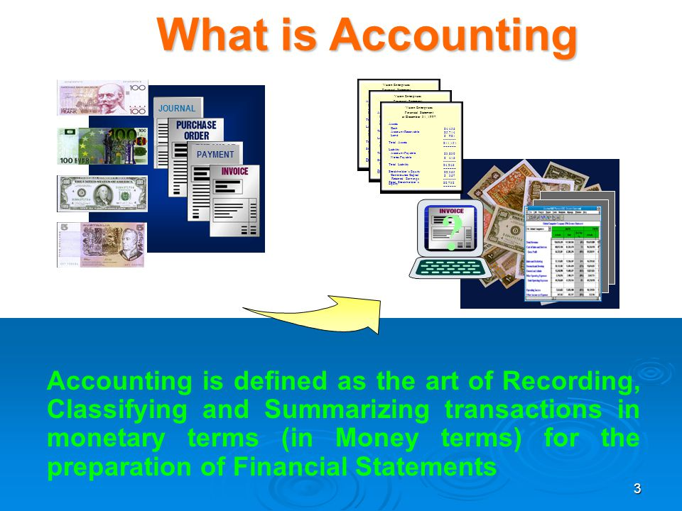 What is Accounting Vision Enterprises. Financial Statement. at December 31, 1997. Assets. Land.