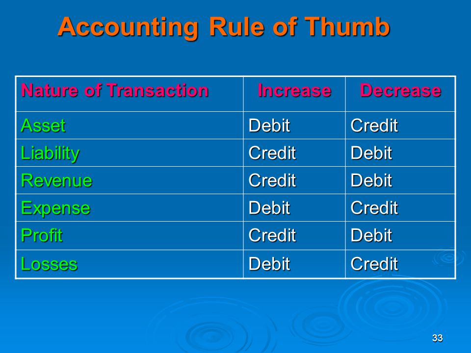 Accounting Rule of Thumb