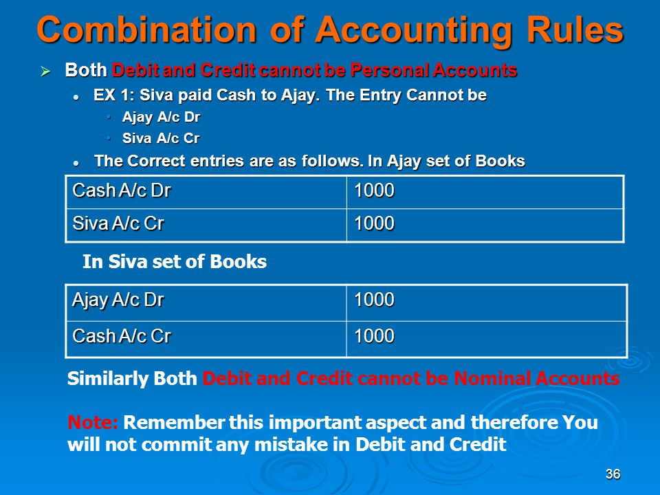 Combination of Accounting Rules