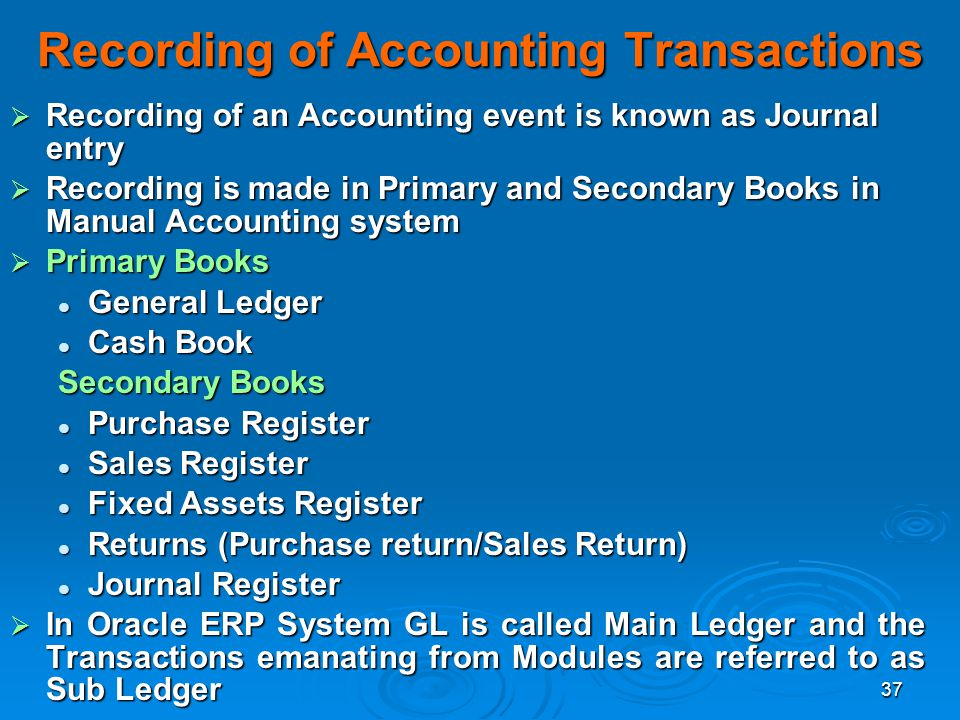 Recording of Accounting Transactions
