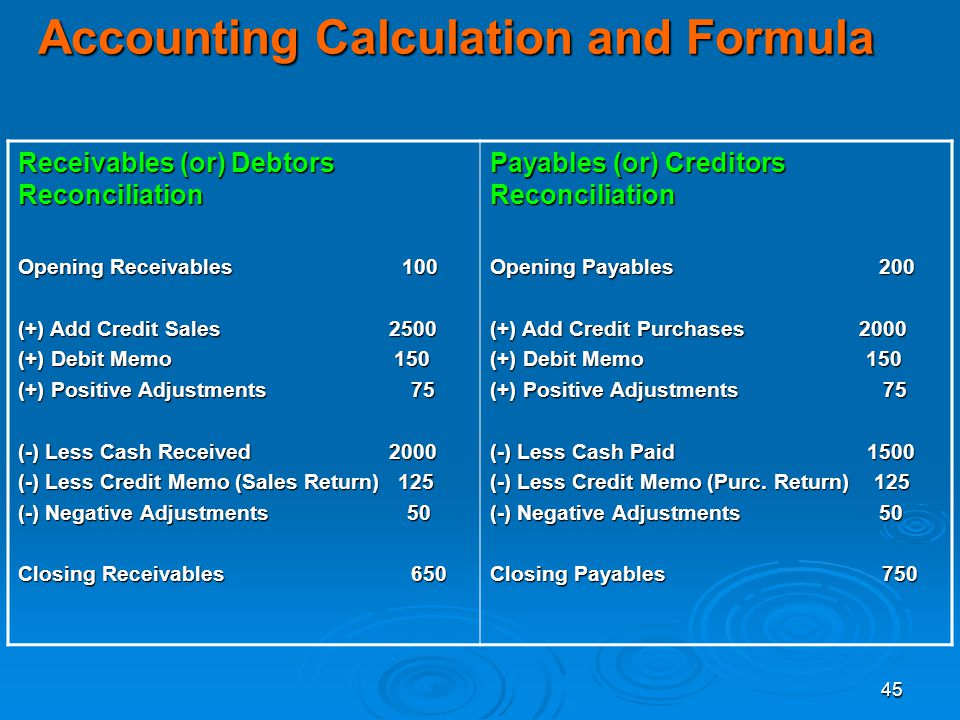 Accounting Calculation and Formula