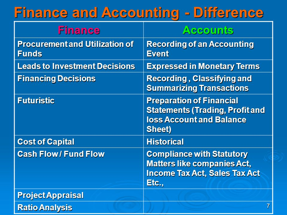 Finance and Accounting - Difference