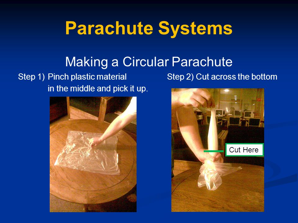 Making a Circular Parachute
