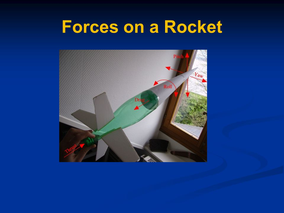 Forces on a Rocket