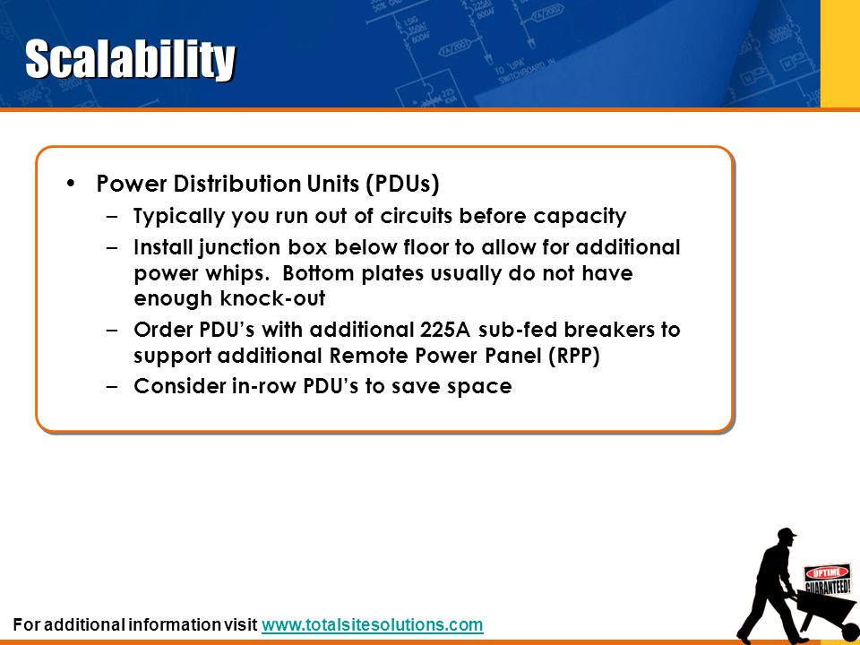 Scalability Power Distribution Units (PDUs)