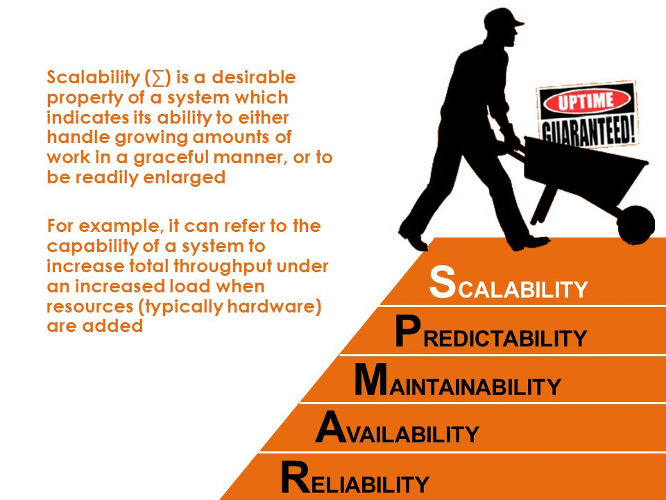 SCALABILITY PREDICTABILITY AVAILABILITY