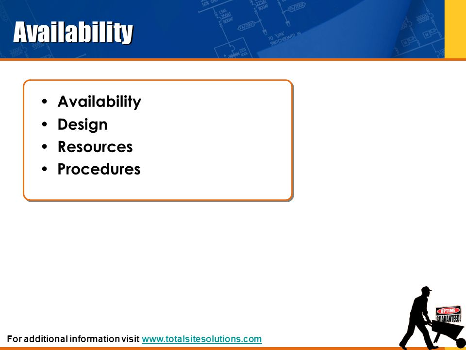 Availability Availability Design Resources Procedures