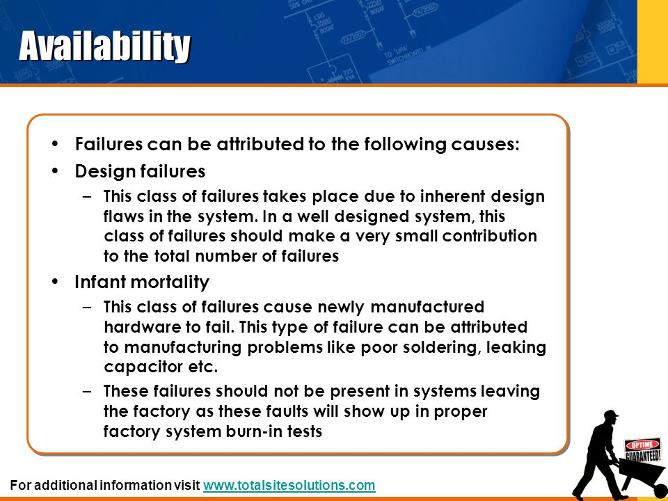Availability Failures can be attributed to the following causes: