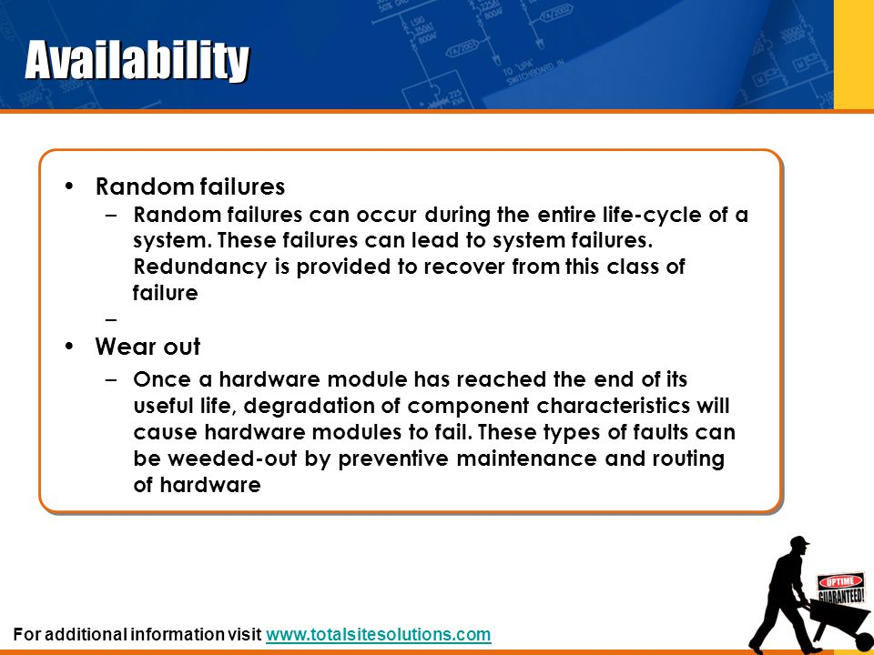 Availability Random failures Wear out