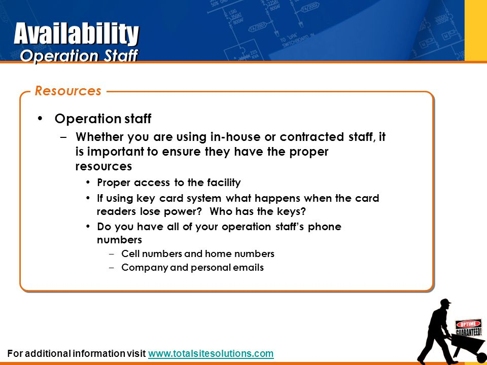 Availability Operation Staff Resources Operation staff