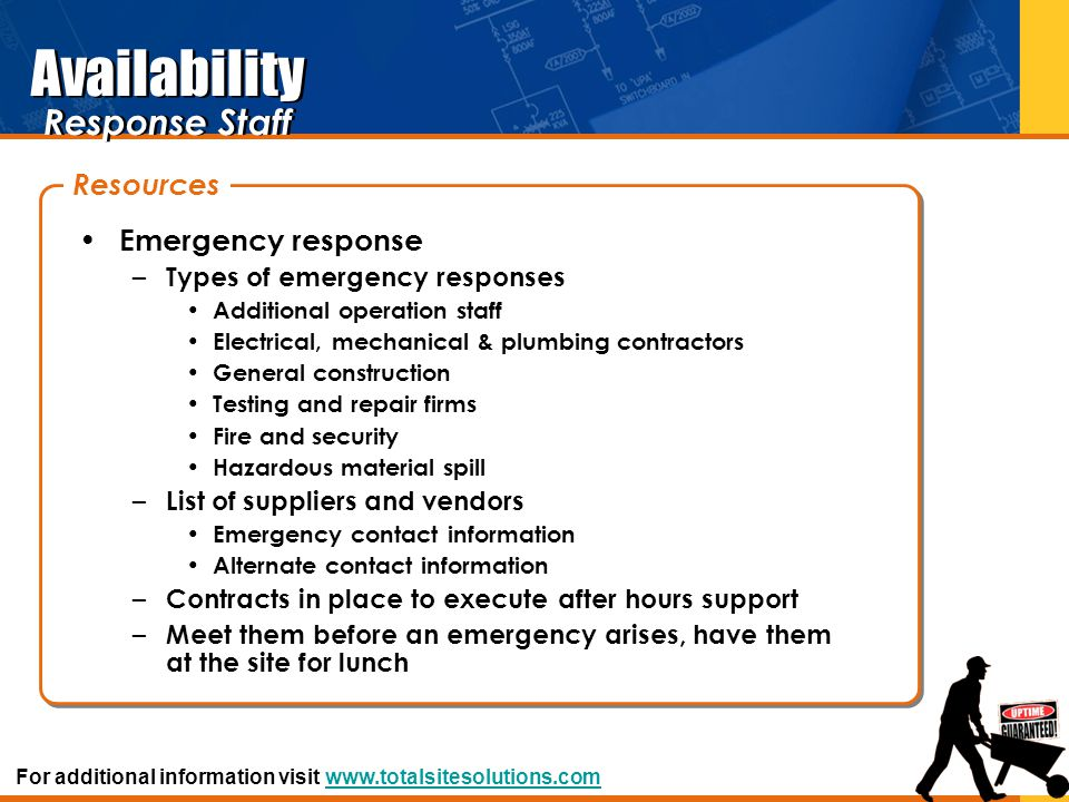 Availability Response Staff Resources Emergency response