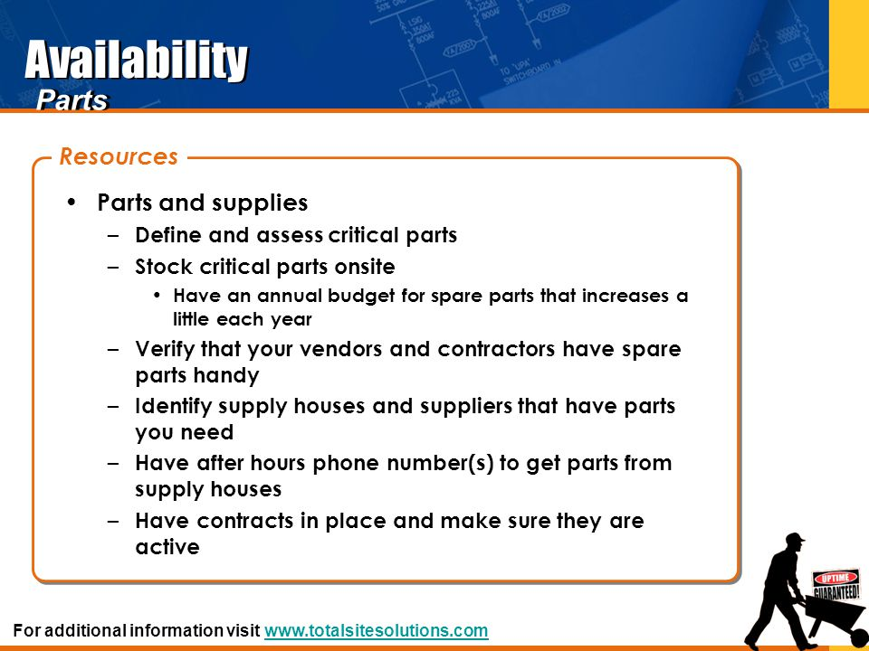 Availability Parts Resources Parts and supplies
