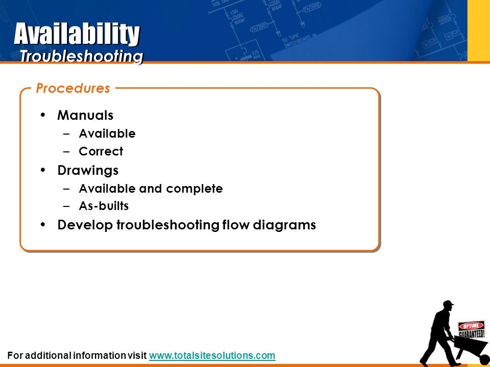 Availability Troubleshooting Procedures Manuals Drawings