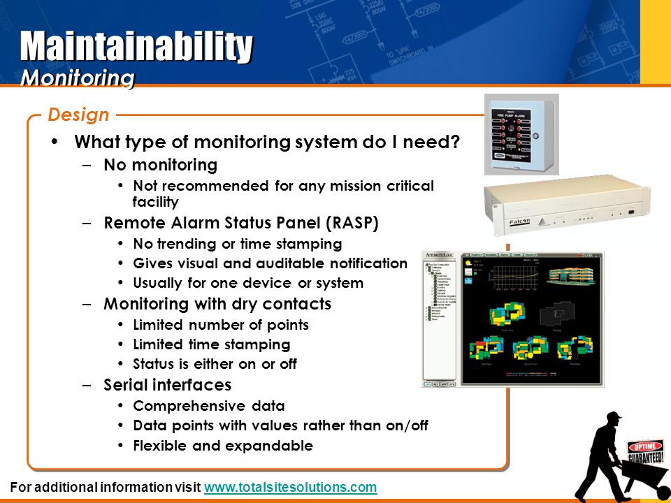 Maintainability Monitoring Design