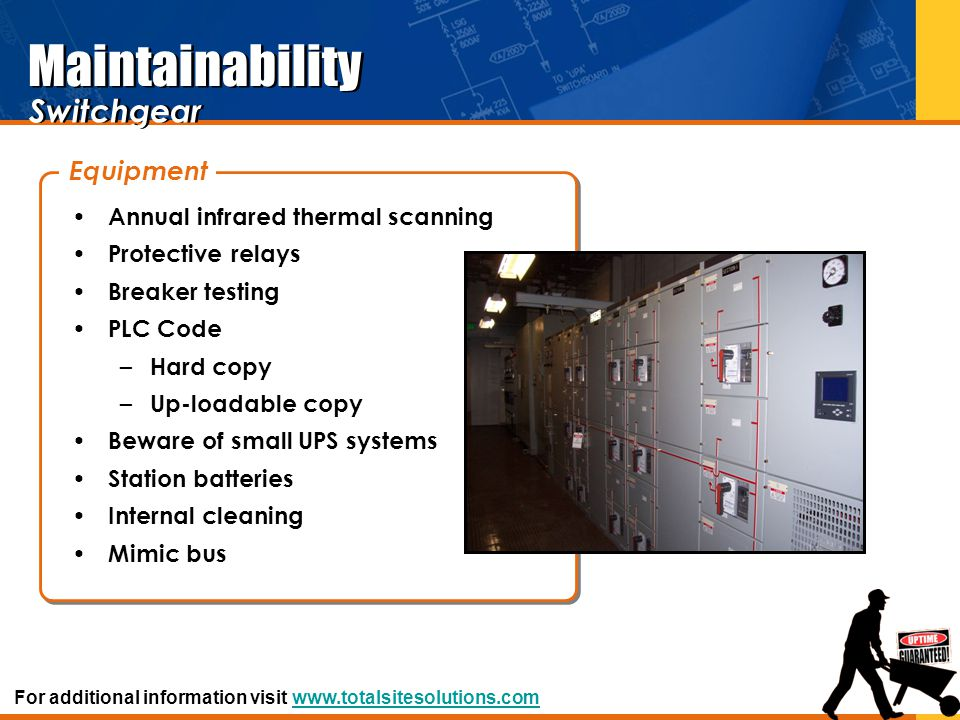 Maintainability Switchgear Equipment Annual infrared thermal scanning