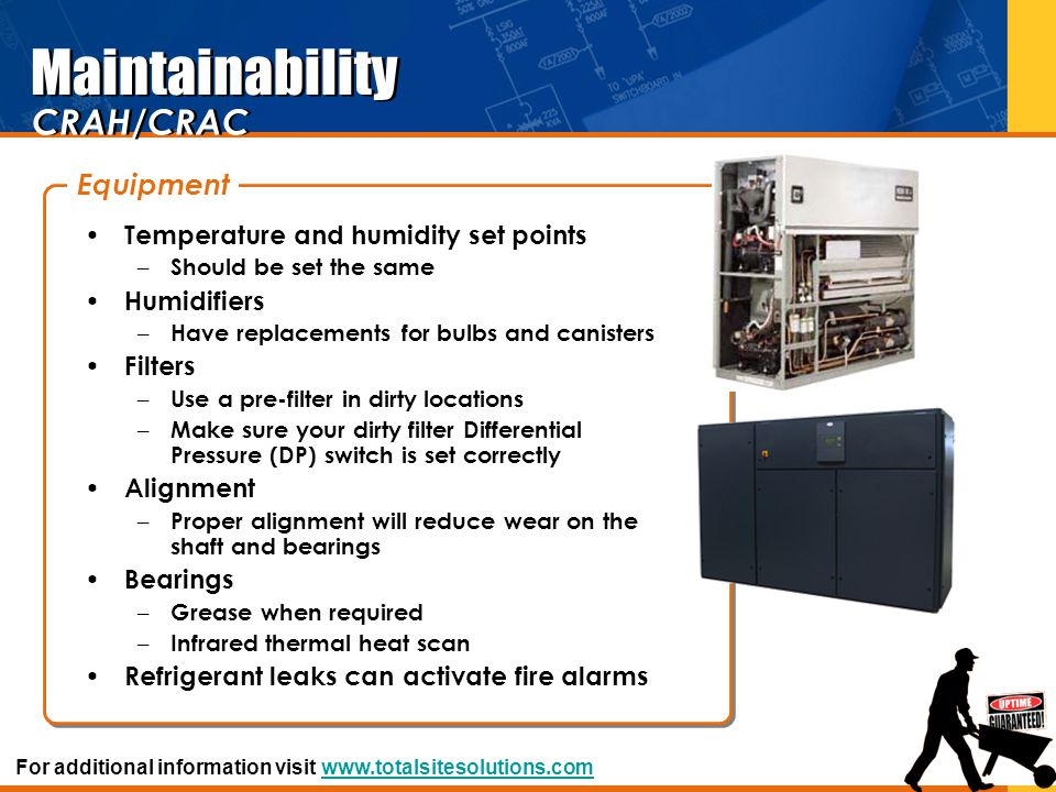 Maintainability CRAH/CRAC Equipment