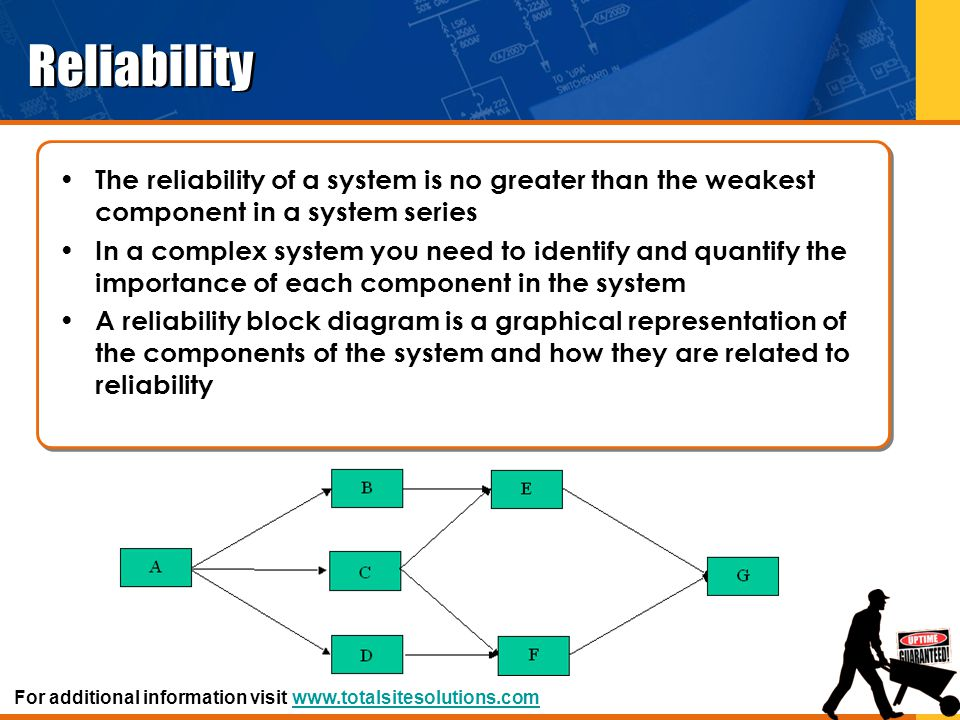 Reliability The reliability of a system is no greater than the weakest component in a system series.