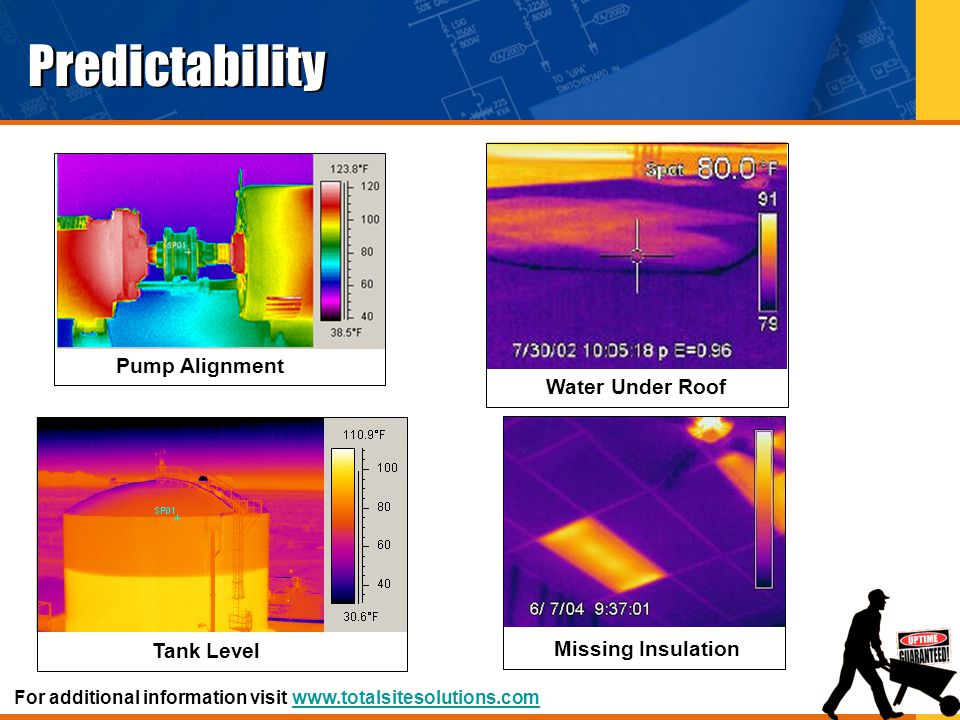 Predictability Pump Alignment Water Under Roof Tank Level