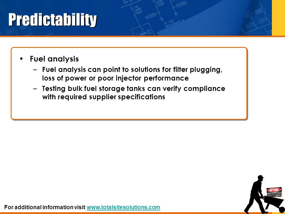 Predictability Fuel analysis