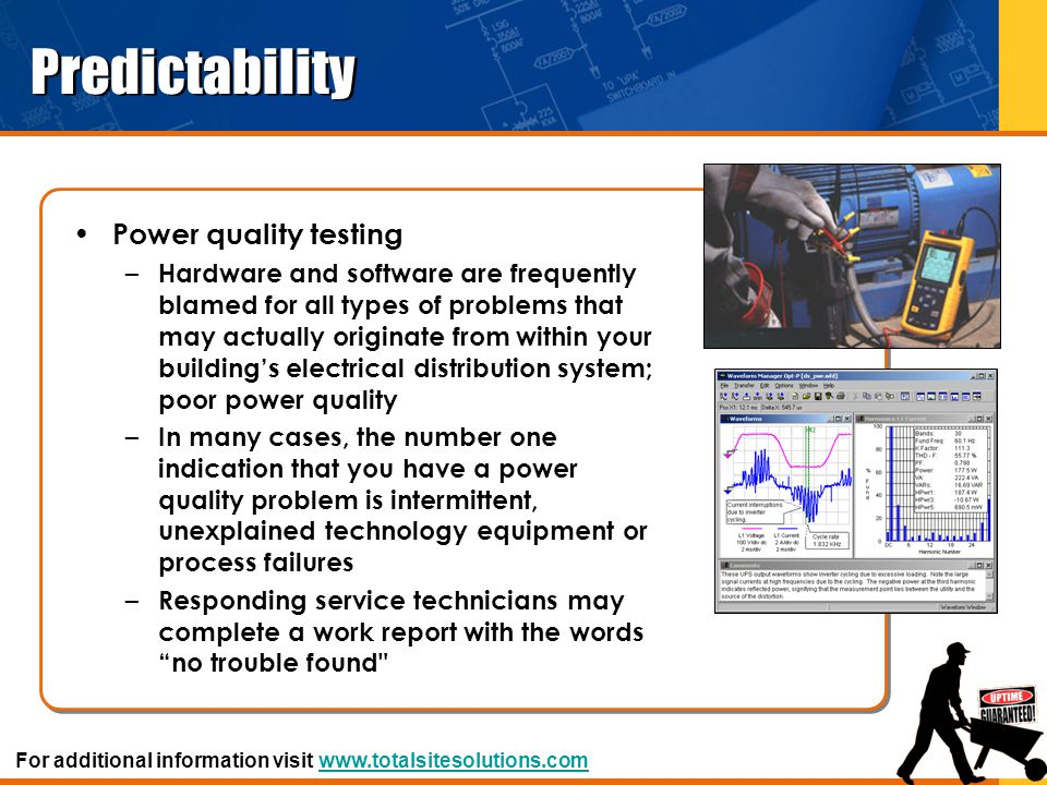 Predictability Power quality testing