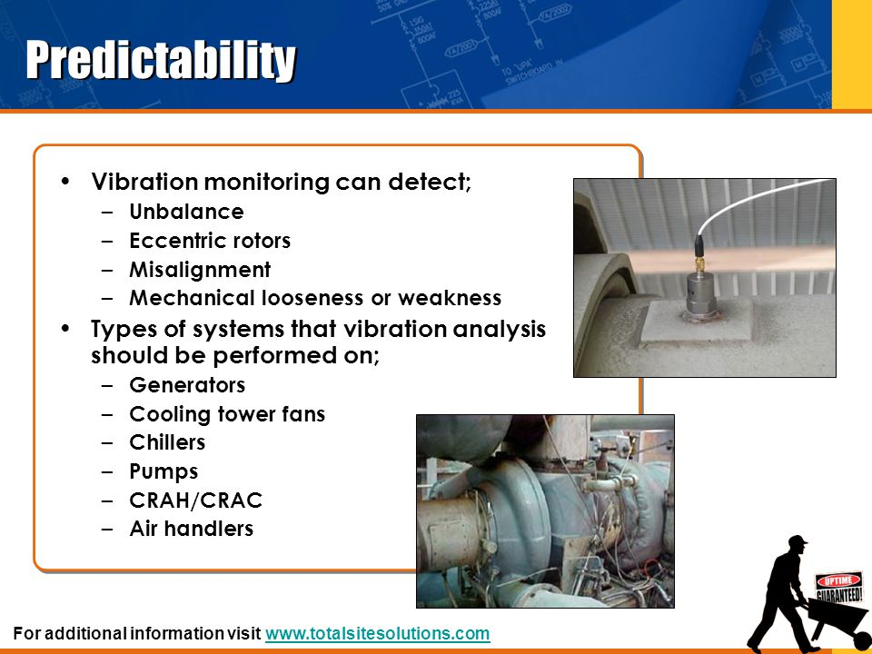 Predictability Vibration monitoring can detect;