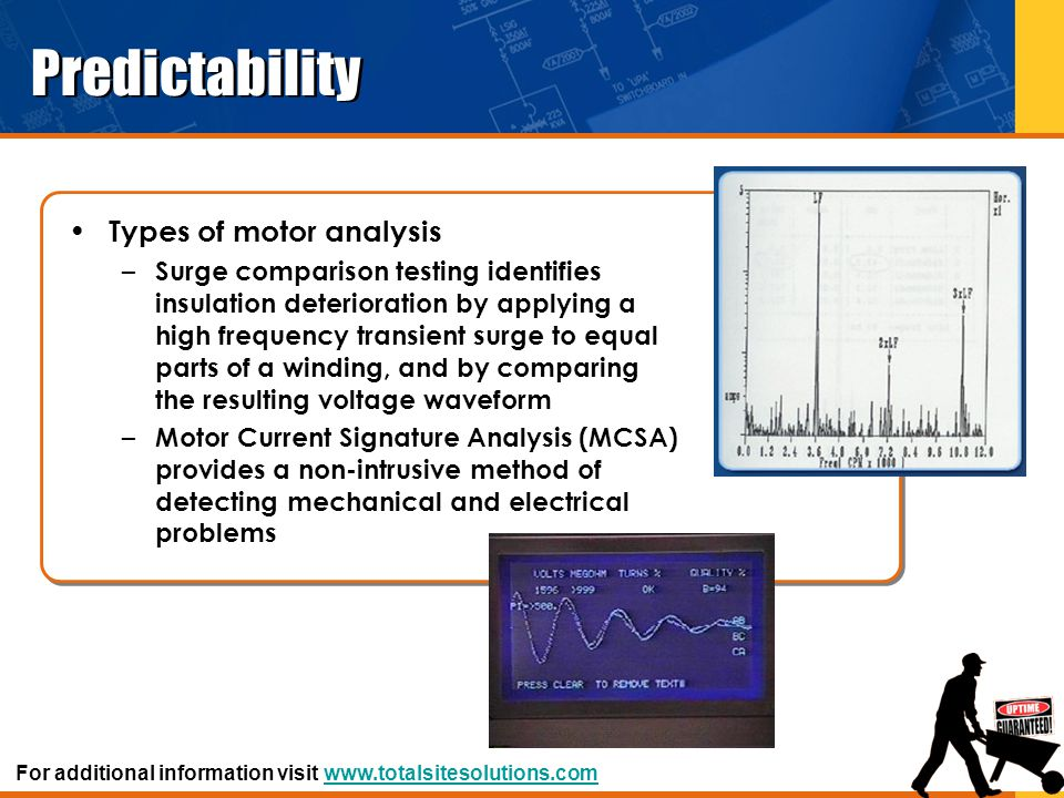 Predictability Types of motor analysis