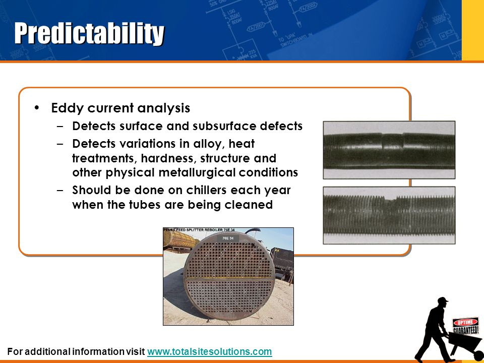 Predictability Eddy current analysis