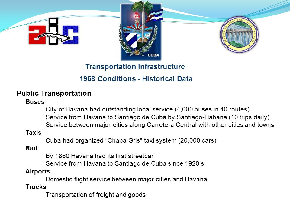1958 Conditions - Historical Data