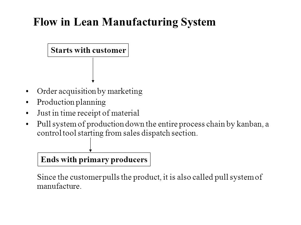 Flow in Lean Manufacturing System