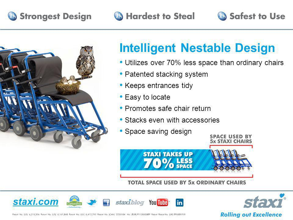 Intelligent Nestable Design